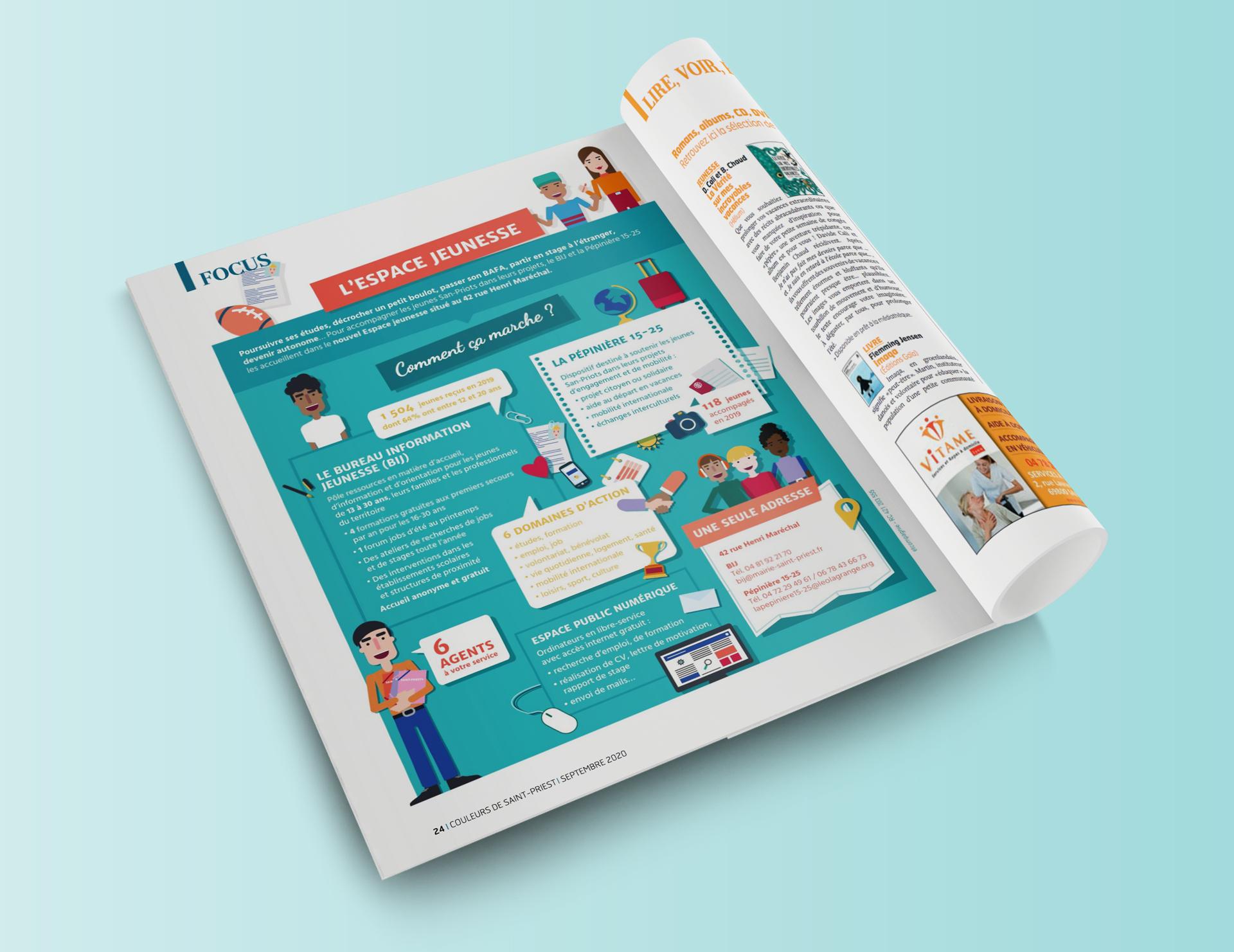 Infographie pédagogique sur l'Espace Jeunesse