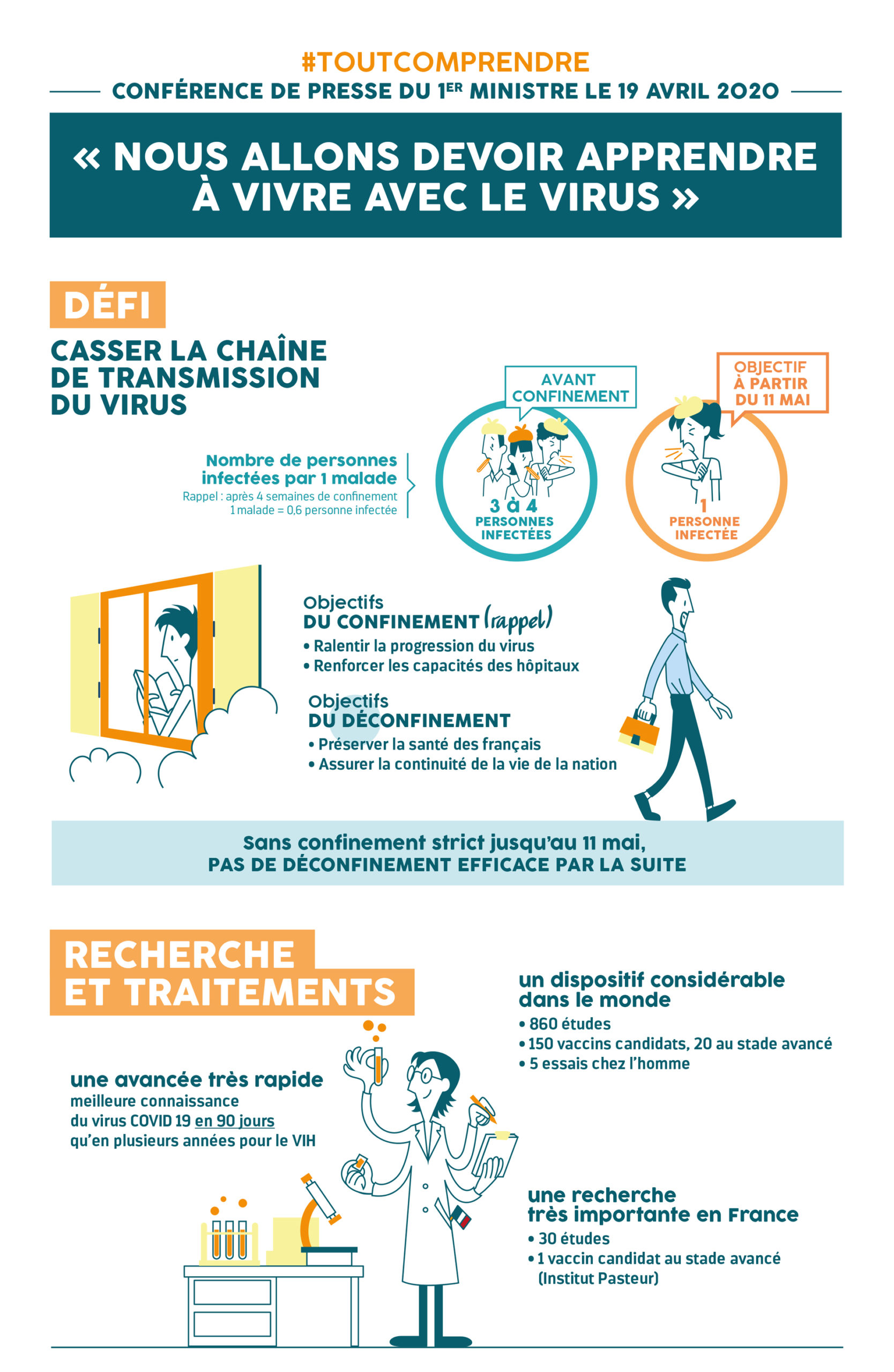 Infographie Discours Edouard Philippe 1 Scaled