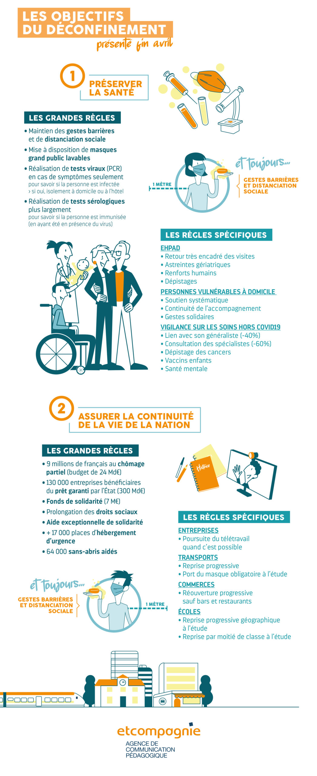 Infographie Discours Edouard Philippe 2 1 Scaled