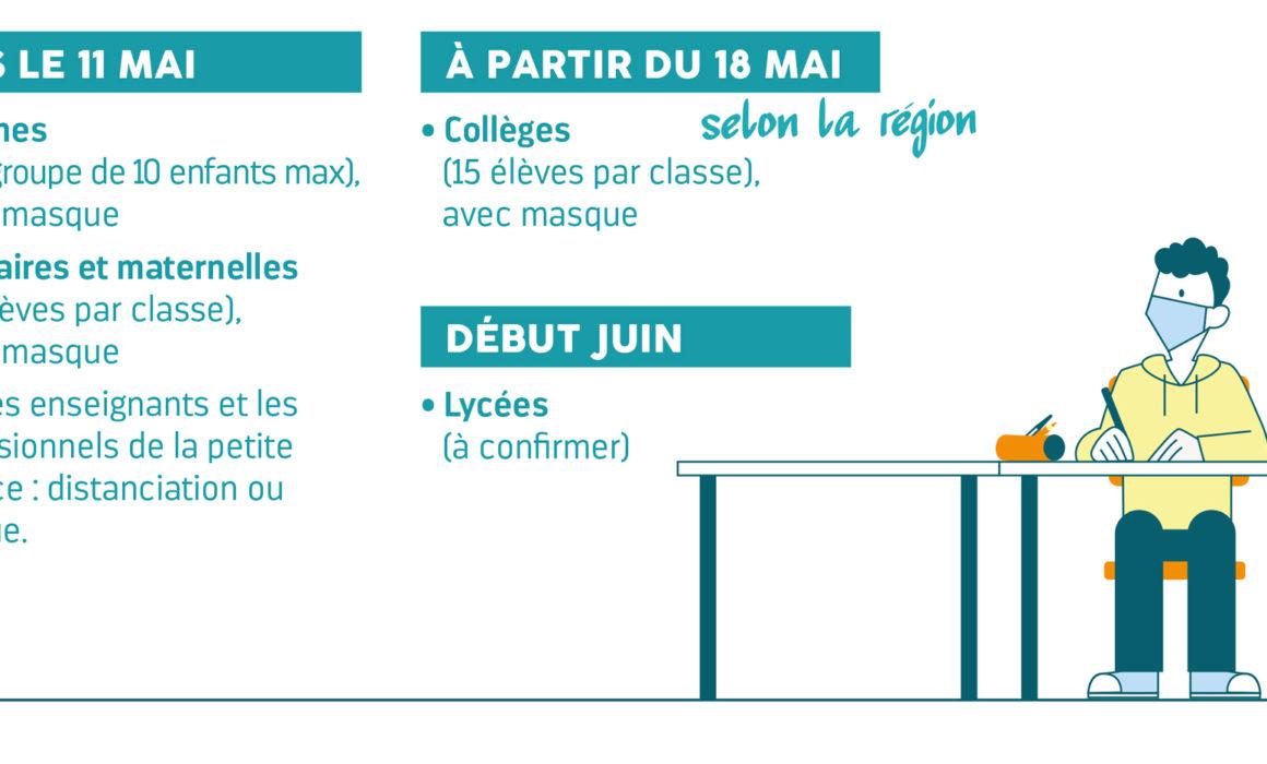 Infographie Du Discours Du Premier Ministre Assemblee Nationale Deconfinement0 1160x700