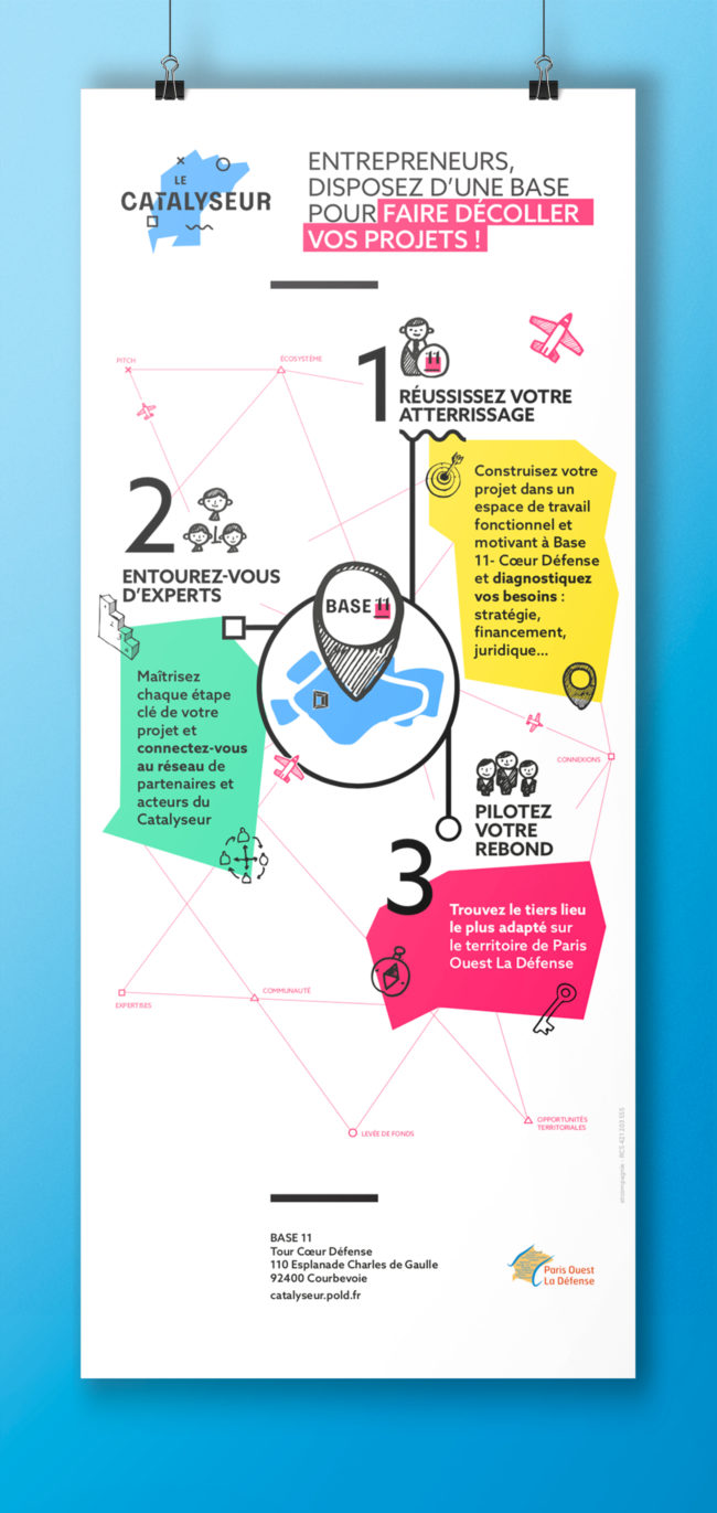 POLD Infographie 650x1371