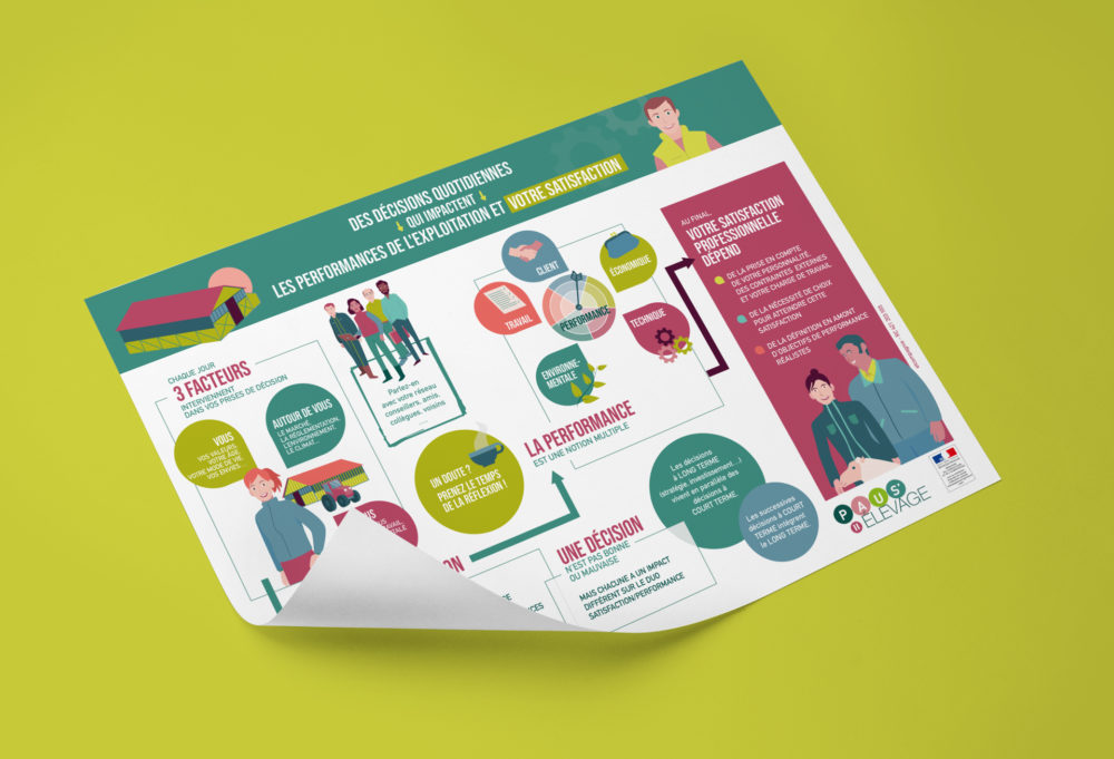Chambre Agri Infographie 1000x681