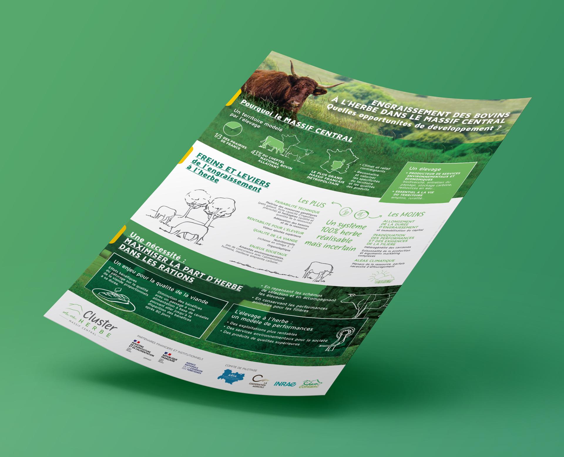 Infographie pédagogique Chambre Agriculture SIDAM
