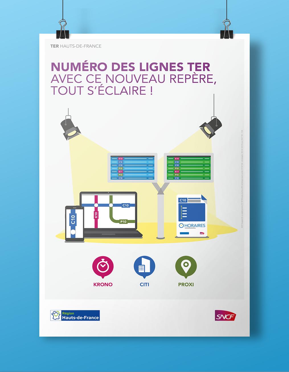 Affiche pédagogique TER Hauts-de-France