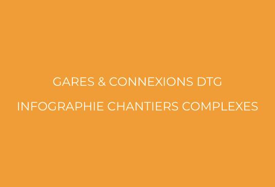Gares Et Connexions DTG Info