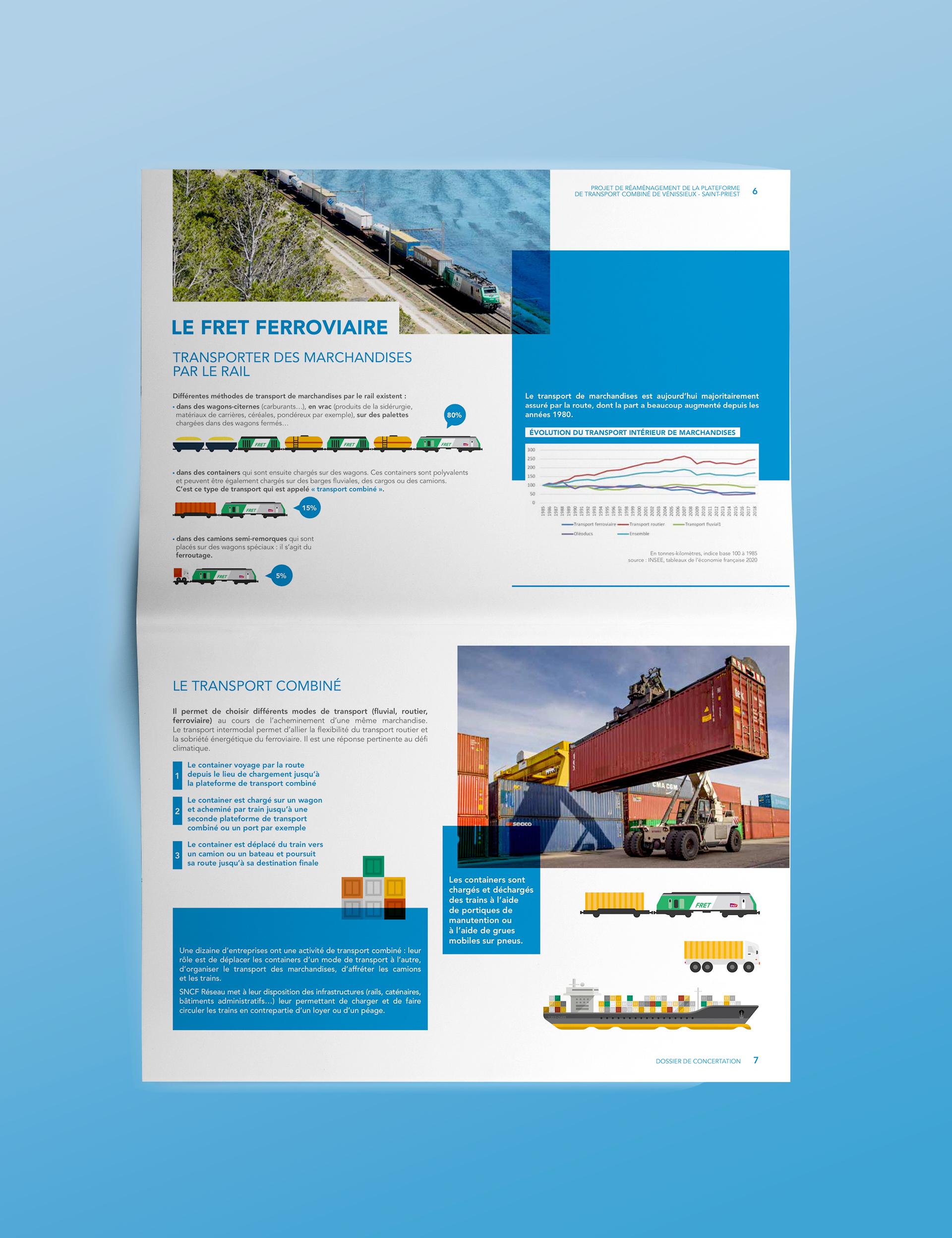 Brochure sur le Fret Ferroviaire en Transport Combiné